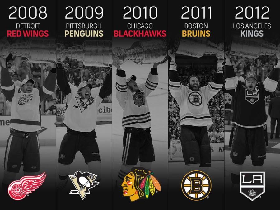 NHL PO 2013
