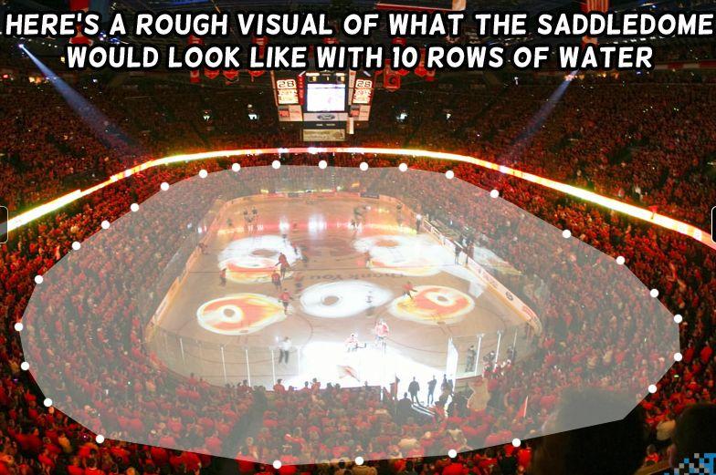 Calgary arviz