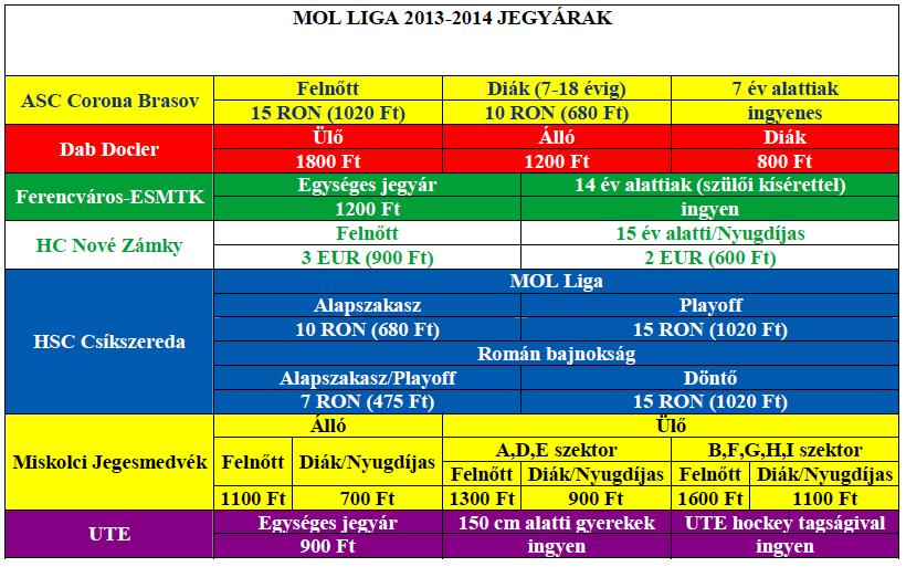 Mol Liga 2013-14 jegyárak_jav