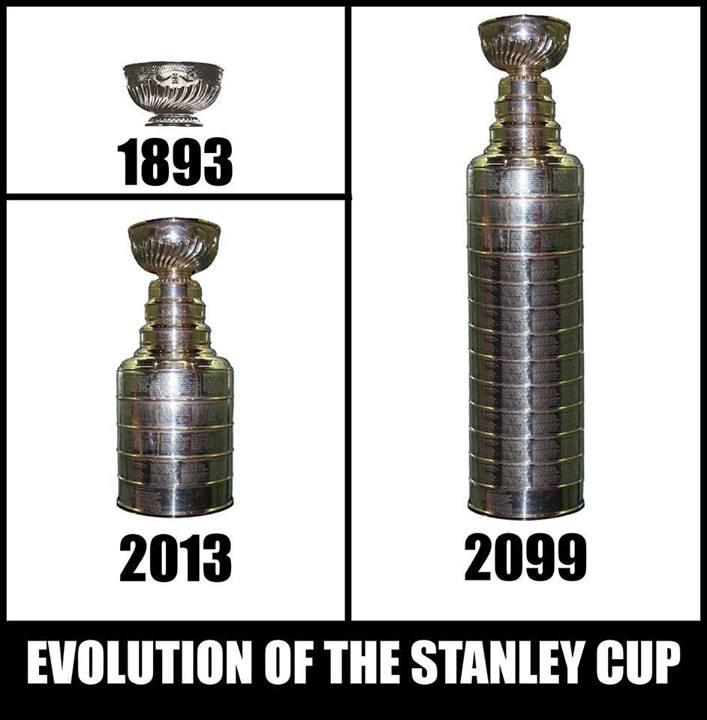 Stanley Kupa evolucio