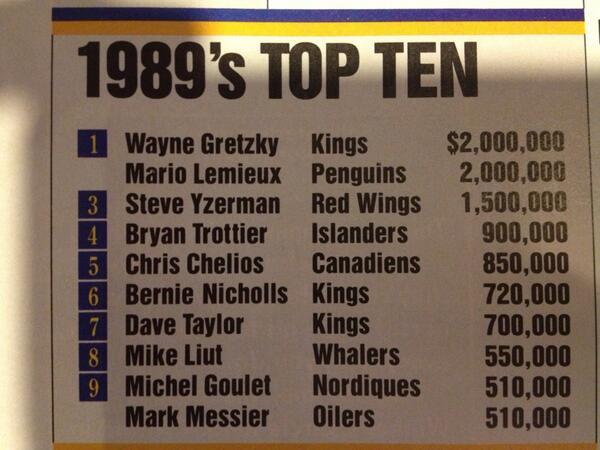 fizetések 1989
