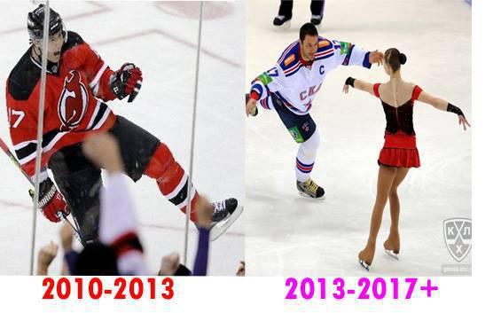 Kovalcsuk NHL_KHL