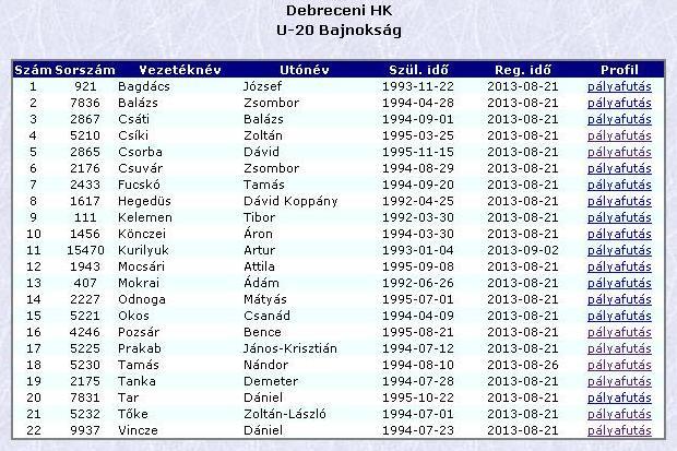 Debrecen U20