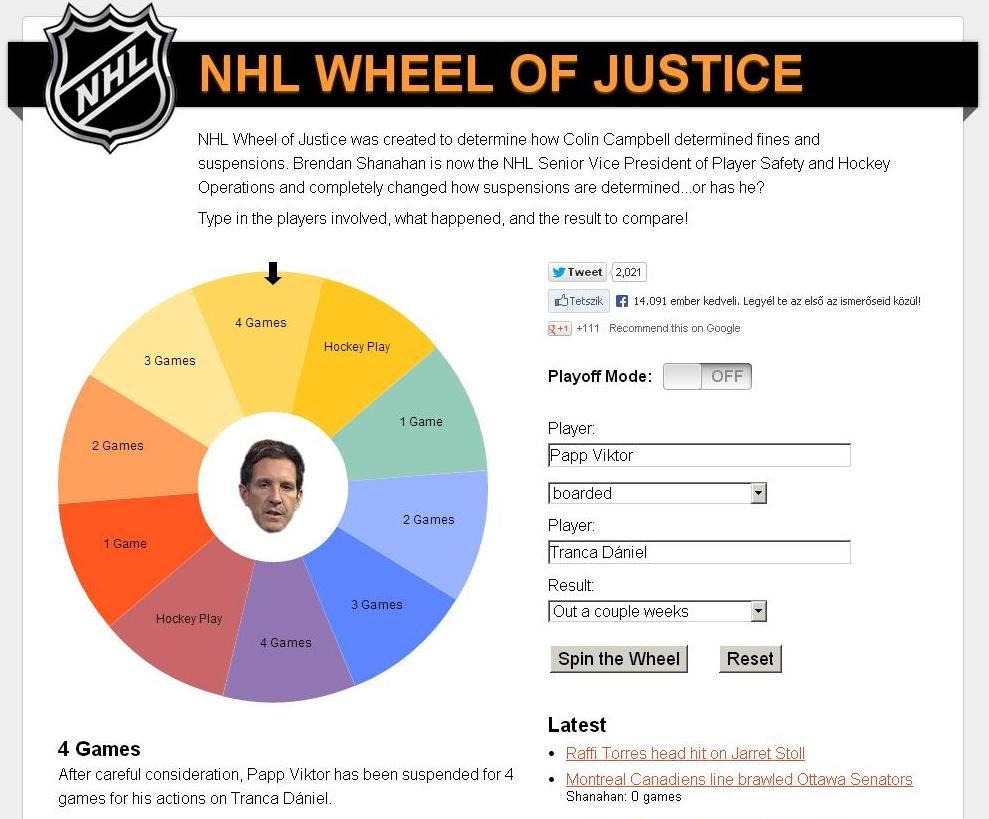 NHL Papp V