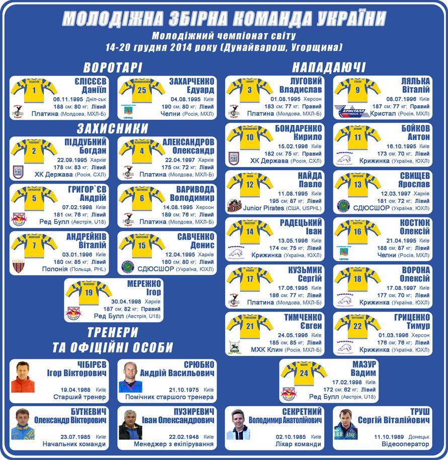 UKR U20 vb