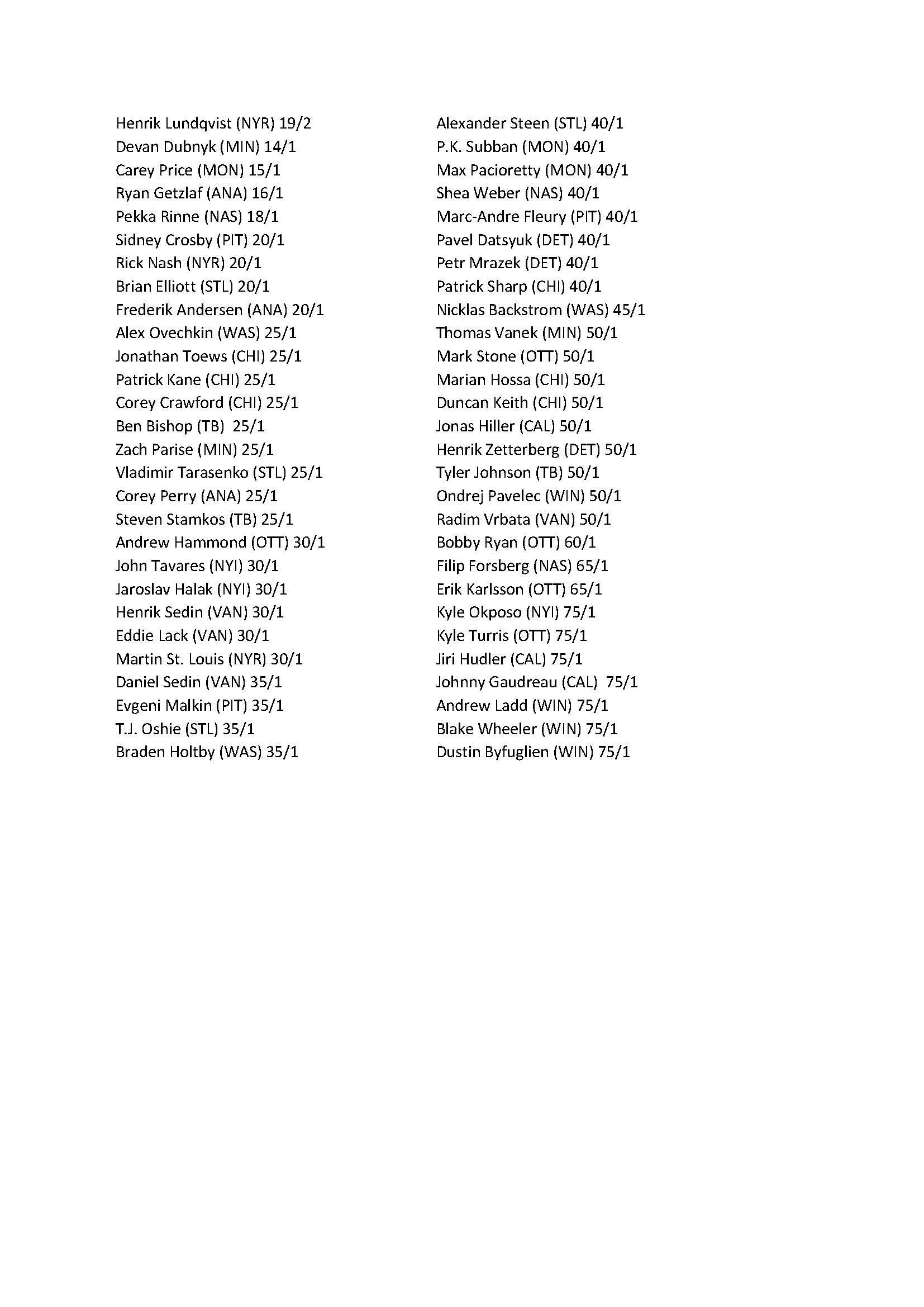 mvp odds 2015