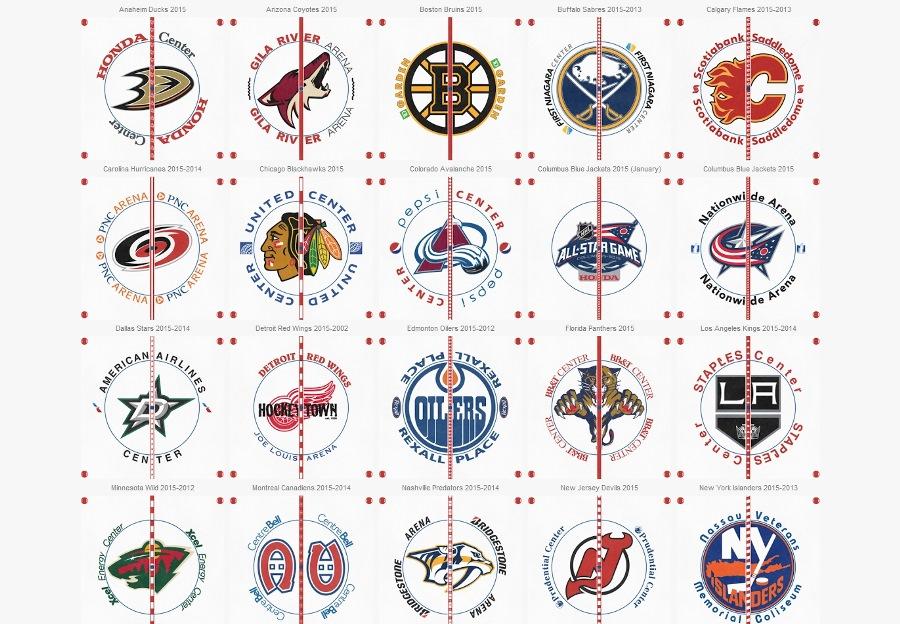 NHL jegfestes
