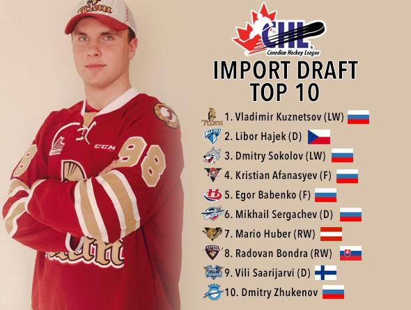 chl import draft 2015