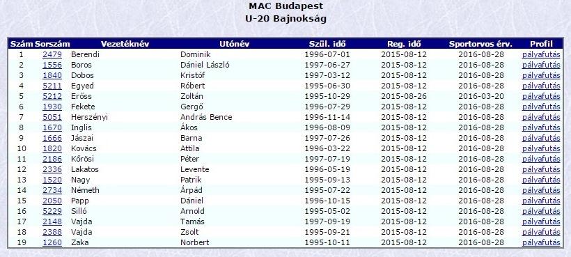 MAC U20