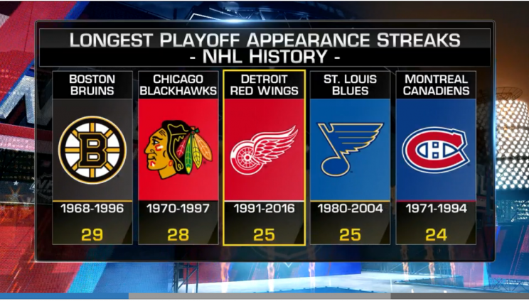 playoff_streaks1