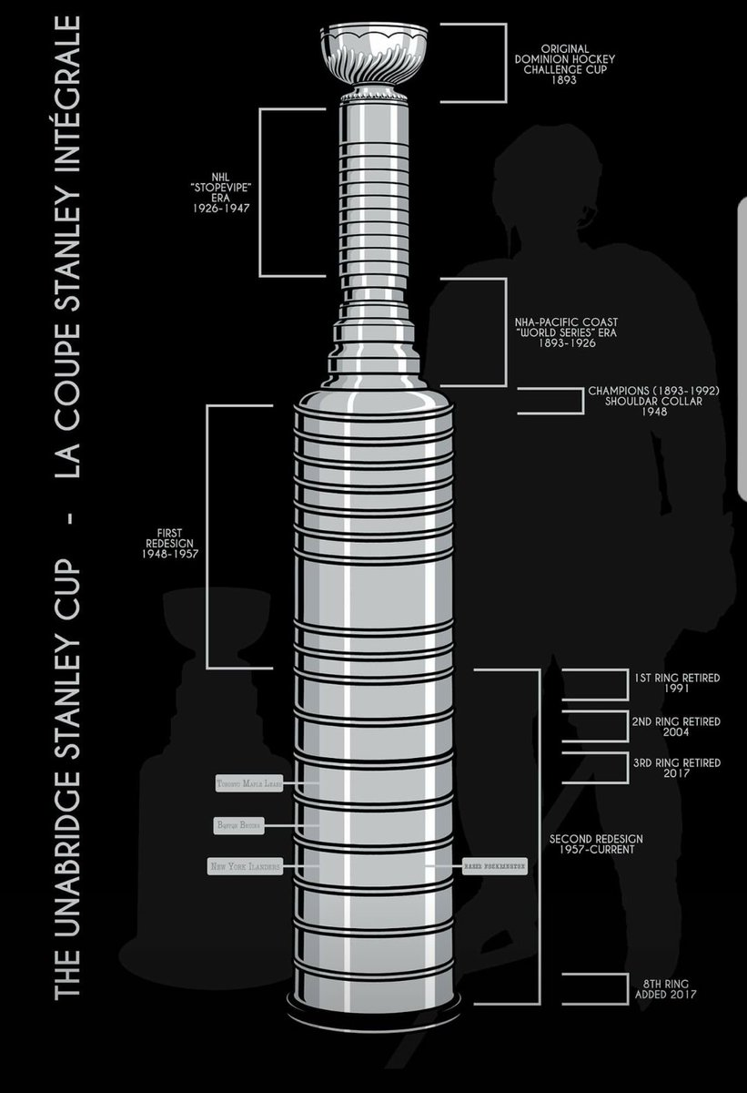 stanley cup all