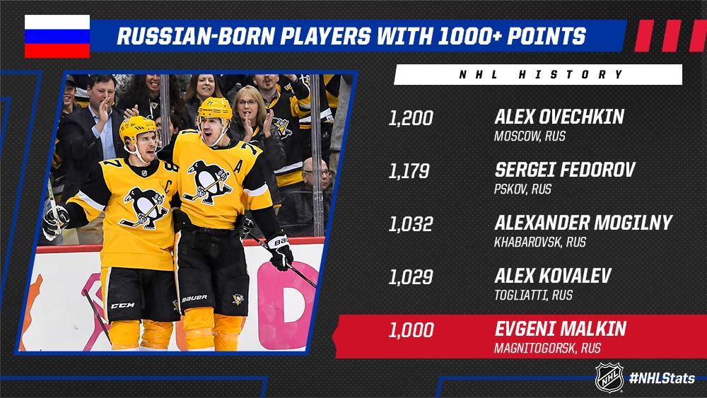 russia 1000