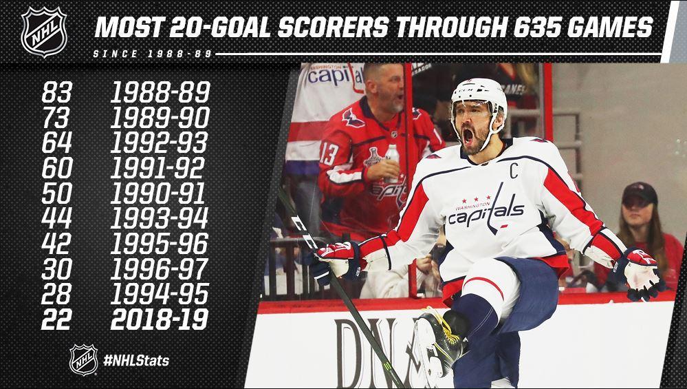 20 goals scorers