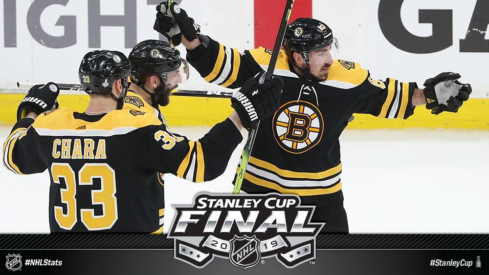 2019 stanley final 3