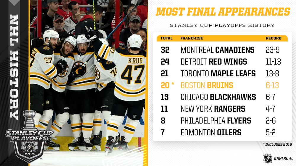 stanley final