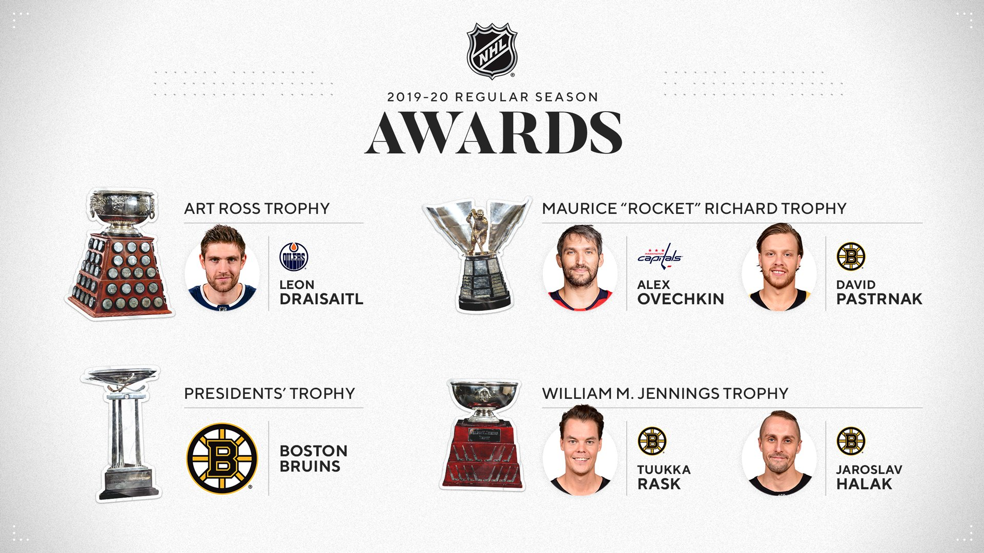 nhl awards 2020